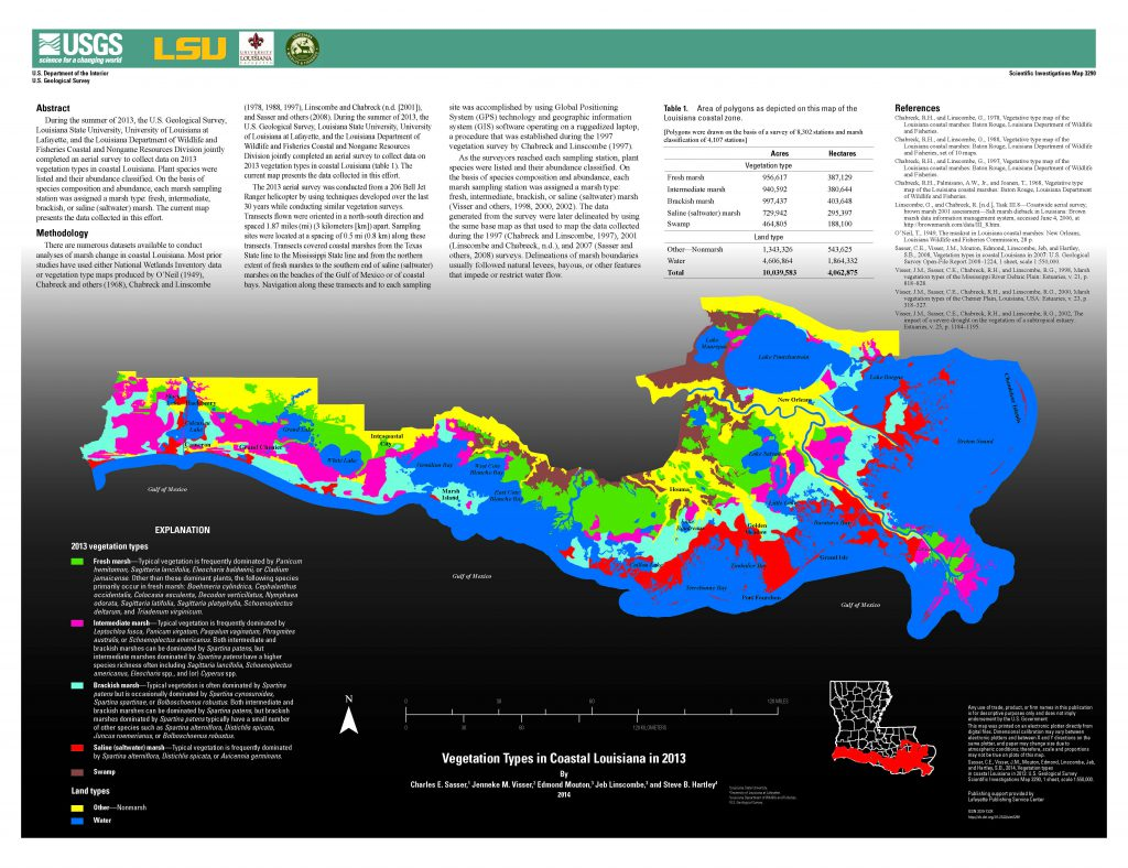 Vegetation Types in Coastal Louisiana in 2013